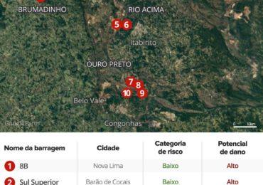 Defesa Civil diz que plano de emergência preventivo é elaborado em Itabirito e Rio Acima