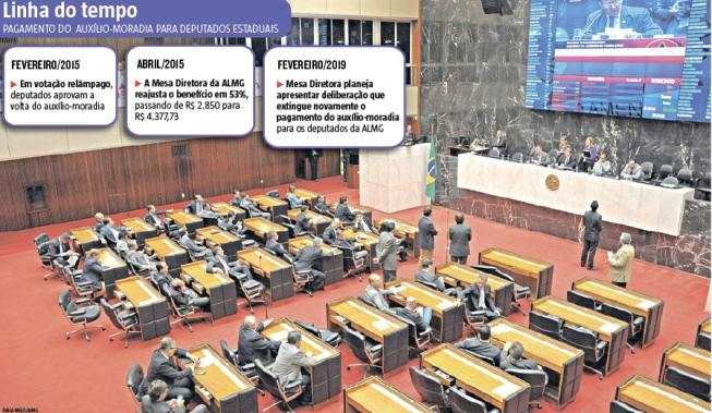 Assembleia estuda restringir auxílio-moradia e economizar até R$ 2 milhões por ano
