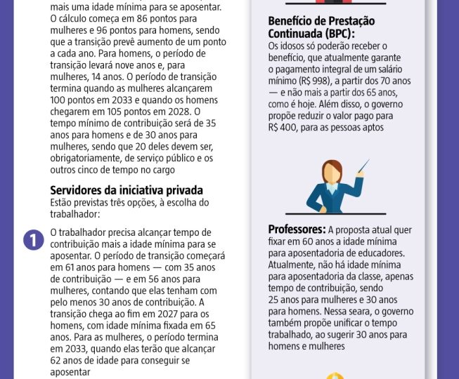 Reforma da Previdência pode elevar contribuição de servidor em Minas